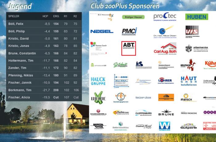 Golf Clubmeisterschaftsanwendung